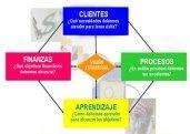 Cuadro de Mando Integral (CMI) O Balance Scorecard (BSC)